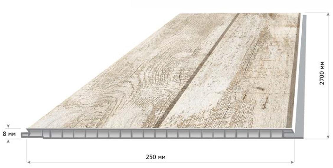 размер панелей